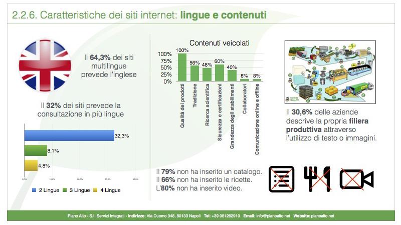 analisi scenario aziende agricole online - piano alto