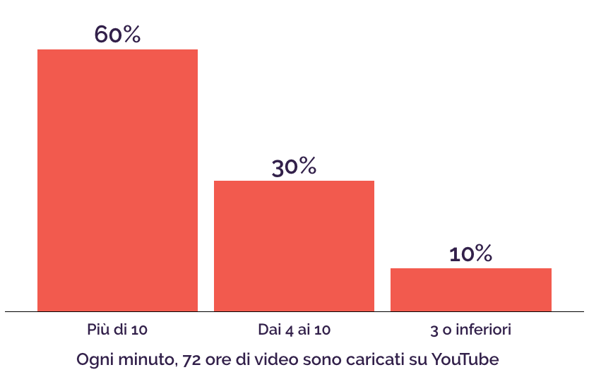 video-caricati